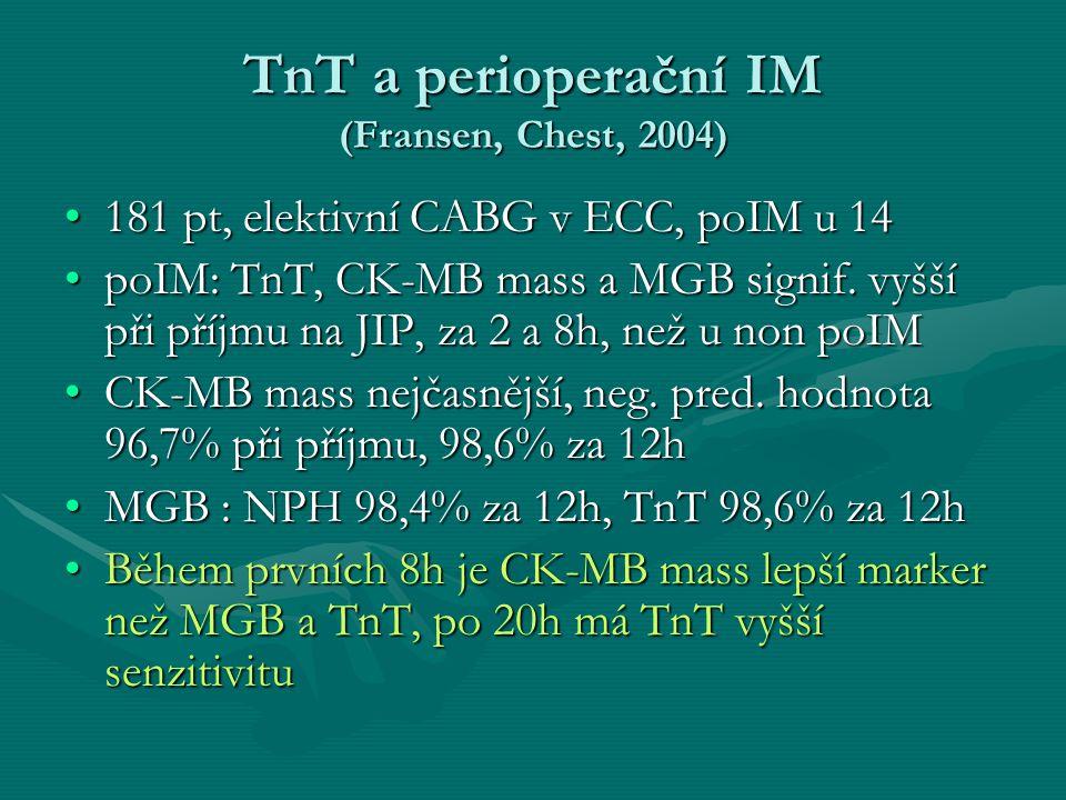 TnT a perioperační IM (Fransen, Chest, 2004) 181 pt, elektivní CABG v ECC, poIM u 14181 pt, elektivní CABG v ECC, poIM u 14 poIM: TnT, CK-MB mass a MG