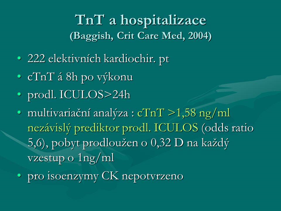 TnT a hospitalizace (Baggish, Crit Care Med, 2004) 222 elektivních kardiochir. pt222 elektivních kardiochir. pt cTnT á 8h po výkonucTnT á 8h po výkonu