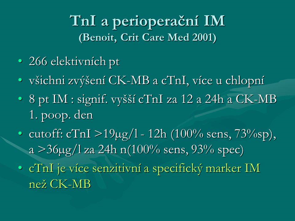 TnI a perioperační IM (Benoit, Crit Care Med 2001) 266 elektivních pt266 elektivních pt všichni zvýšení CK-MB a cTnI, více u chlopnívšichni zvýšení CK-MB a cTnI, více u chlopní 8 pt IM : signif.