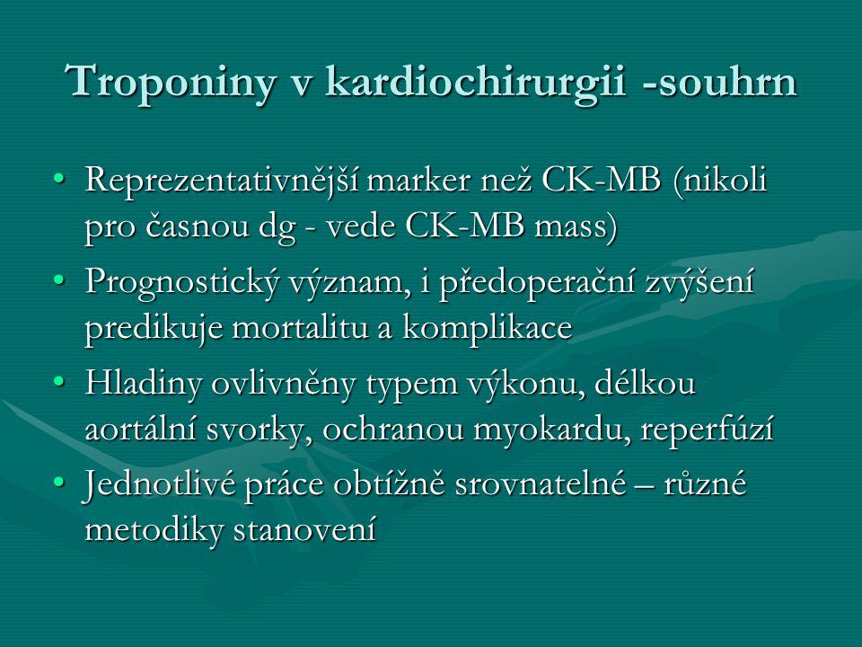 Troponiny v kardiochirurgii -souhrn Reprezentativnější marker než CK-MB (nikoli pro časnou dg - vede CK-MB mass)Reprezentativnější marker než CK-MB (nikoli pro časnou dg - vede CK-MB mass) Prognostický význam, i předoperační zvýšení predikuje mortalitu a komplikacePrognostický význam, i předoperační zvýšení predikuje mortalitu a komplikace Hladiny ovlivněny typem výkonu, délkou aortální svorky, ochranou myokardu, reperfúzíHladiny ovlivněny typem výkonu, délkou aortální svorky, ochranou myokardu, reperfúzí Jednotlivé práce obtížně srovnatelné – různé metodiky stanoveníJednotlivé práce obtížně srovnatelné – různé metodiky stanovení