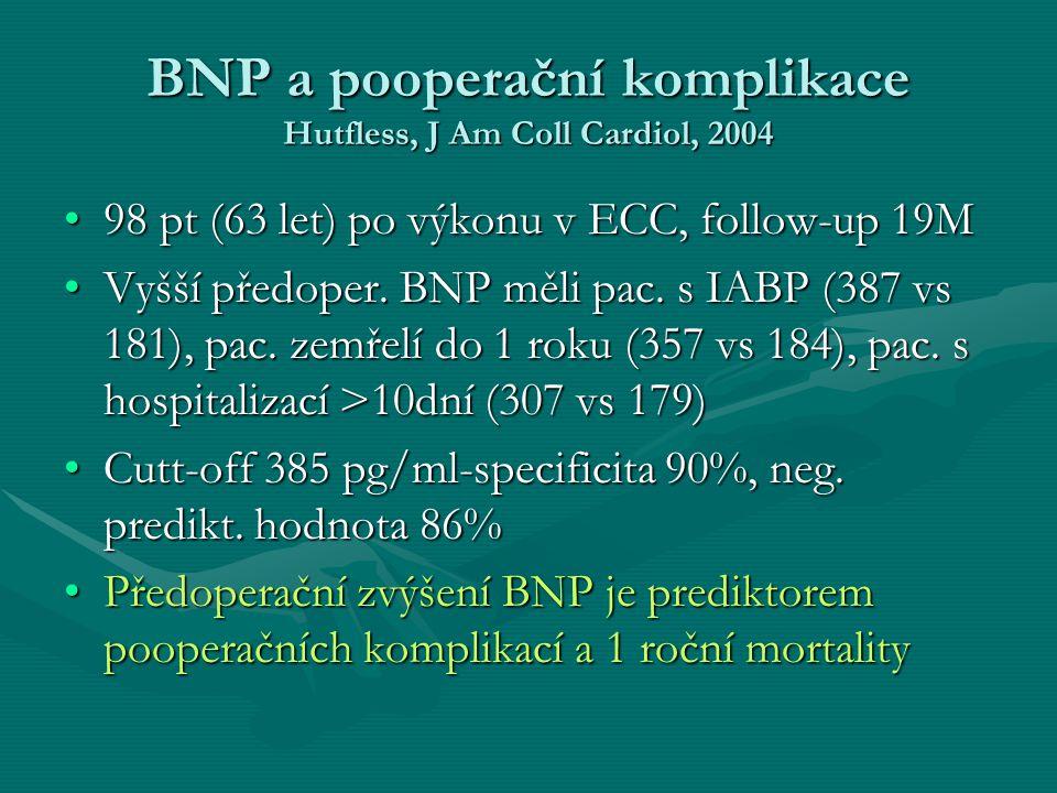 BNP a pooperační komplikace Hutfless, J Am Coll Cardiol, 2004 98 pt (63 let) po výkonu v ECC, follow-up 19M98 pt (63 let) po výkonu v ECC, follow-up 19M Vyšší předoper.