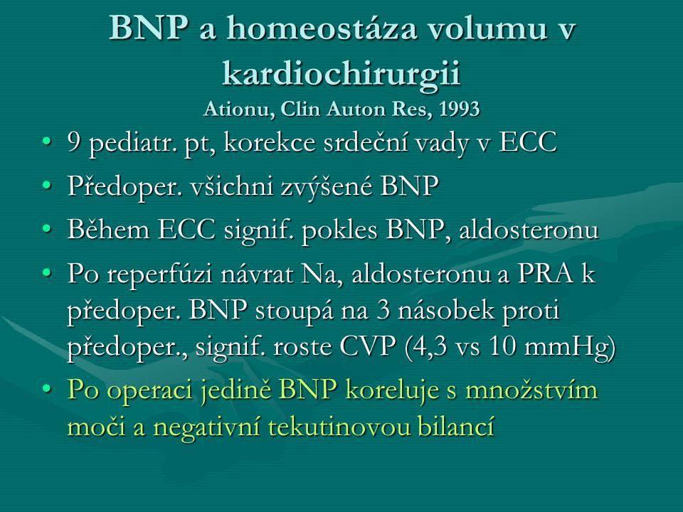 BNP a homeostáza volumu v kardiochirurgii Ationu, Clin Auton Res, 1993 9 pediatr. pt, korekce srdeční vady v ECC9 pediatr. pt, korekce srdeční vady v