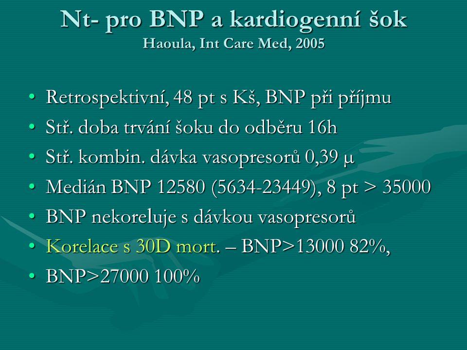 Nt- pro BNP a kardiogenní šok Haoula, Int Care Med, 2005 Nt- pro BNP a kardiogenní šok Haoula, Int Care Med, 2005 Retrospektivní, 48 pt s Kš, BNP při příjmuRetrospektivní, 48 pt s Kš, BNP při příjmu Stř.