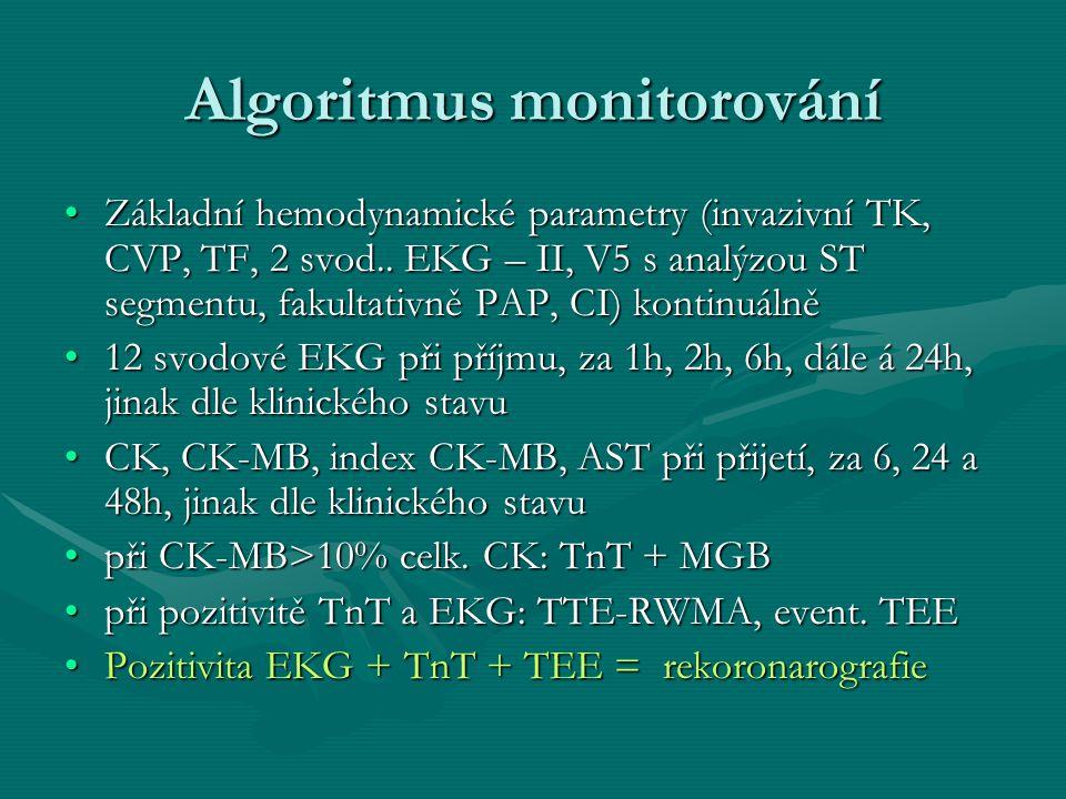 Algoritmus monitorování Základní hemodynamické parametry (invazivní TK, CVP, TF, 2 svod.. EKG – II, V5 s analýzou ST segmentu, fakultativně PAP, CI) k