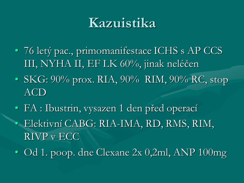 Kazuistika 76 letý pac., primomanifestace ICHS s AP CCS III, NYHA II, EF LK 60%, jinak neléčen76 letý pac., primomanifestace ICHS s AP CCS III, NYHA I