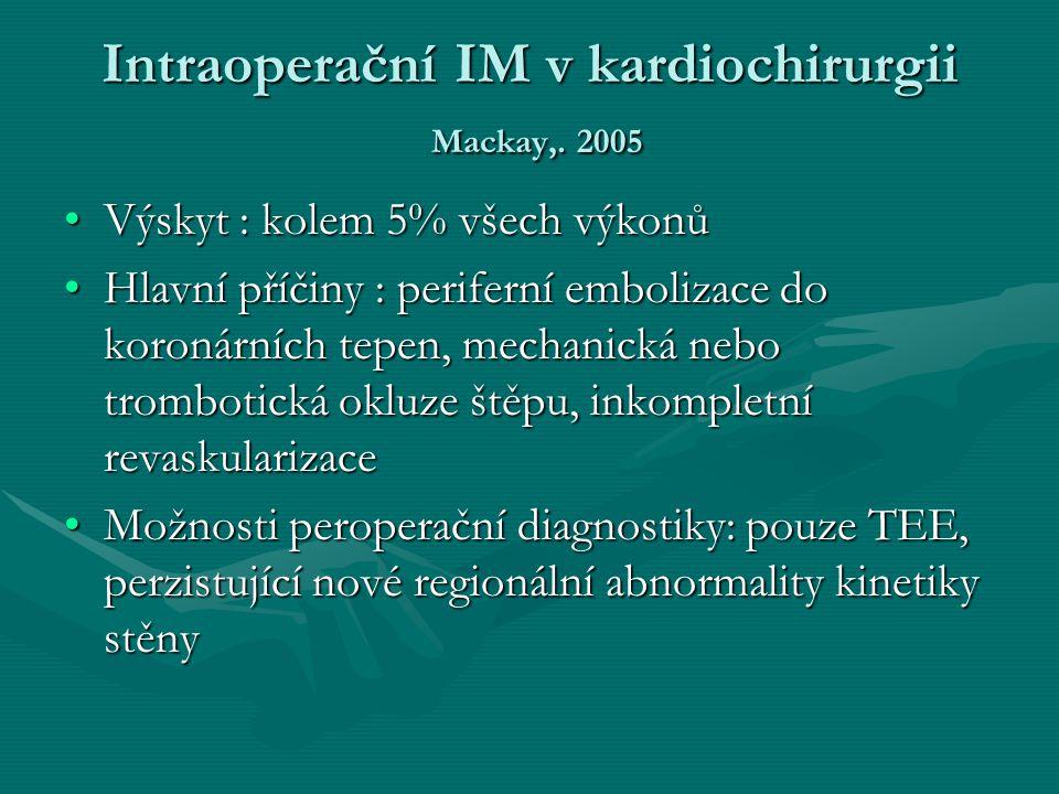 Kritéria pooperačního IM (Society of Thoracic Surgeons -1999) Prolongovaná bolest na hrudníku neulevující v klidu a po nitrátechProlongovaná bolest na hrudníku neulevující v klidu a po nitrátech Enzymy: minimálně 1: CK-MB >5% celk.