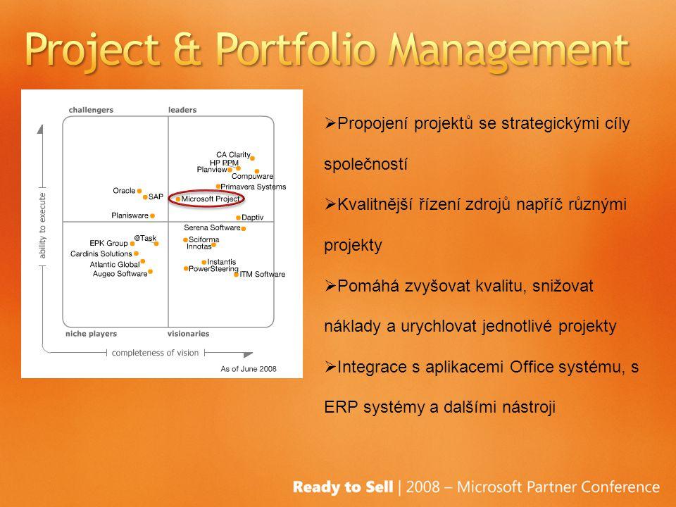 Propojení projektů se strategickými cíly společností  Kvalitnější řízení zdrojů napříč různými projekty  Pomáhá zvyšovat kvalitu, snižovat náklady a urychlovat jednotlivé projekty  Integrace s aplikacemi Office systému, s ERP systémy a dalšími nástroji
