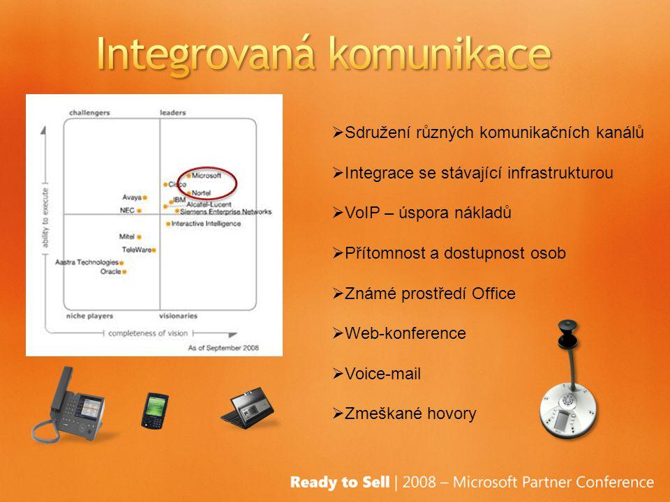  Sdružení různých komunikačních kanálů  Integrace se stávající infrastrukturou  VoIP – úspora nákladů  Přítomnost a dostupnost osob  Známé prostředí Office  Web-konference  Voice-mail  Zmeškané hovory
