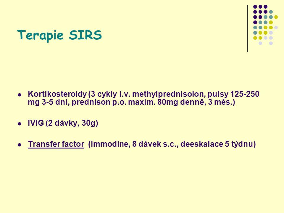 Terapie SIRS Kortikosteroidy (3 cykly i.v.