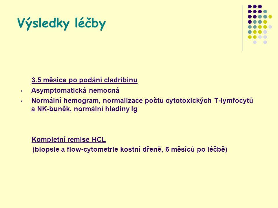 Výsledky léčby 3.5 měsíce po podání cladribinu Asymptomatická nemocná Normální hemogram, normalizace počtu cytotoxických T-lymfocytů a NK-buněk, normální hladiny Ig Kompletní remise HCL (biopsie a flow-cytometrie kostní dřeně, 6 měsíců po léčbě)