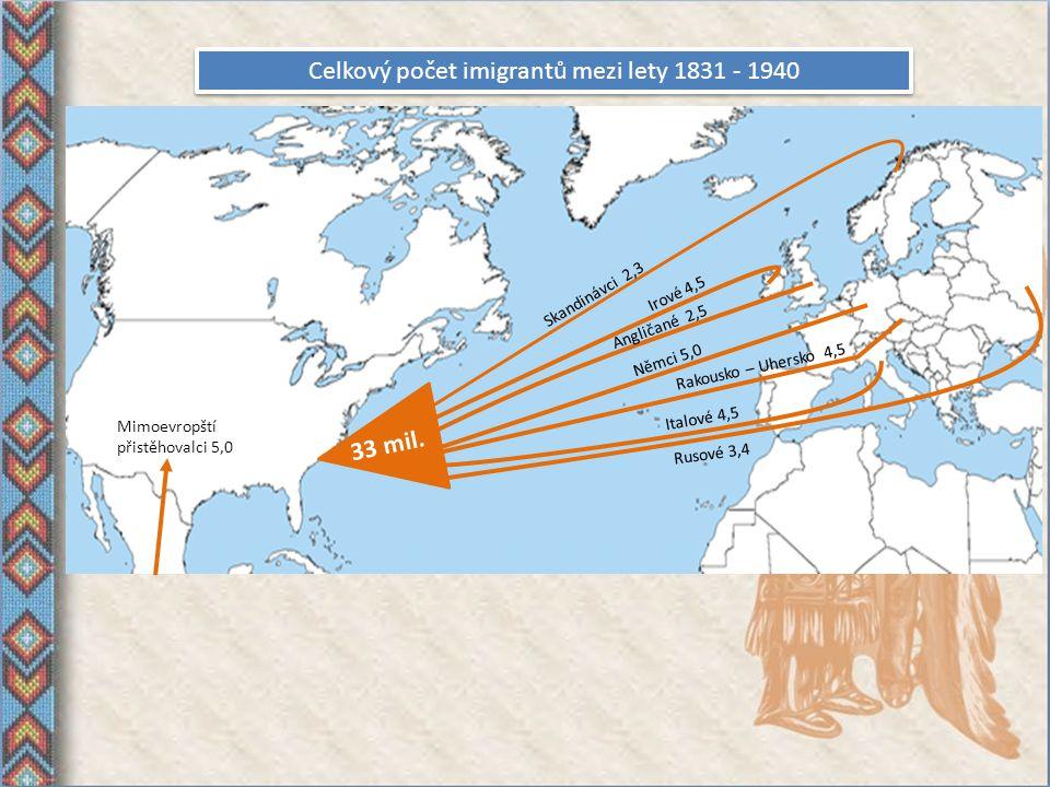 Postupné osidlování severní Ameriky bělošskými kolonisty 1783 1820 1853 1890