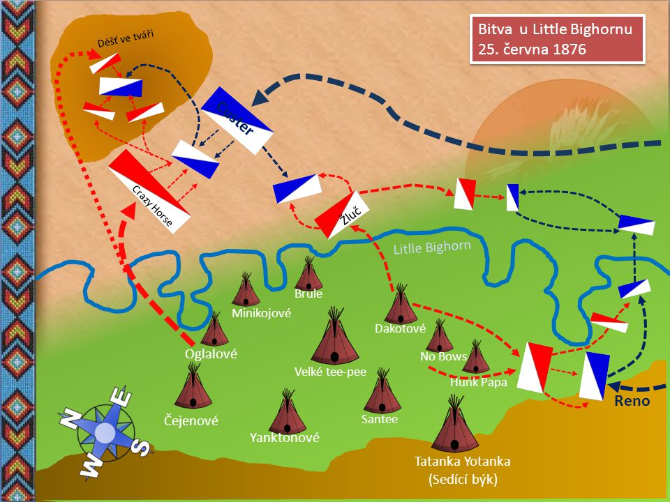 Sitting Bull G. A. Custer