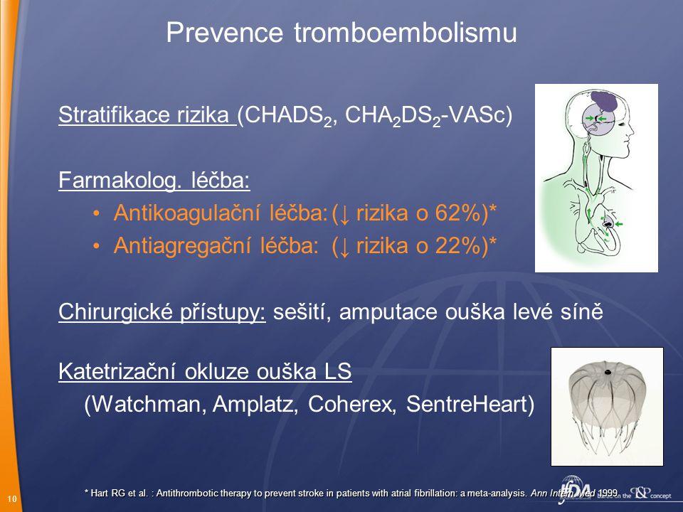 10 Prevence tromboembolismu Stratifikace rizika (CHADS 2, CHA 2 DS 2 -VASc) Farmakolog. léčba: Antikoagulační léčba:(↓ rizika o 62%)* Antiagregační lé