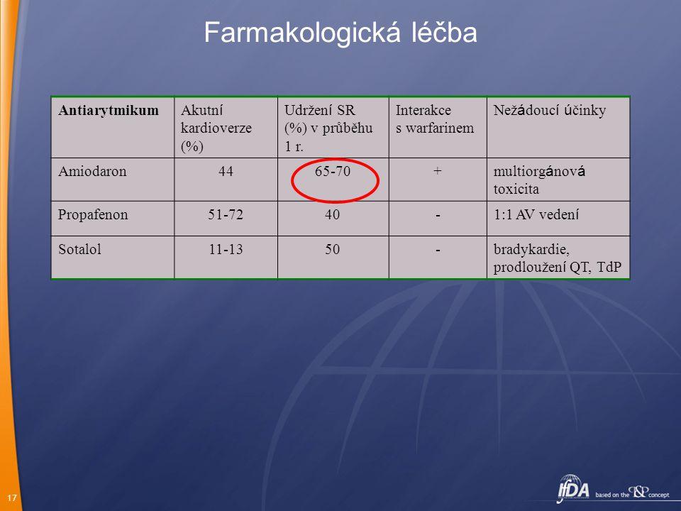 17 Farmakologická léčba Antiarytmikum Akutn í kardioverze (%) Udržen í SR (%) v průběhu 1 r. Interakce s warfarinem Než á douc í ú činky Amiodaron4465