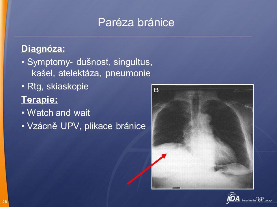 28 Paréza bránice Diagnóza: Symptomy- dušnost, singultus, kašel, atelektáza, pneumonie Rtg, skiaskopie Terapie: Watch and wait Vzácně UPV, plikace brá