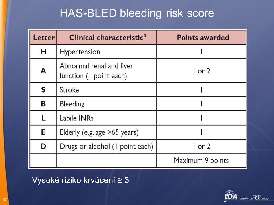 37 HAS-BLED bleeding risk score Vysoké riziko krvácení ≥ 3