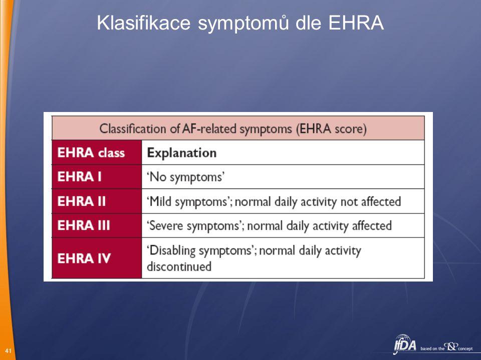 41 Klasifikace symptomů dle EHRA