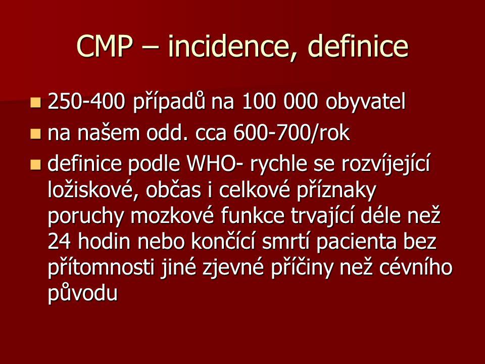 CMP- rozdělení mozkové ischemie - 80-85% mozkové ischemie - 80-85% intracerebrální krvácení - 10-15% intracerebrální krvácení - 10-15% subarachnoideální krvácení - okolo 8% subarachnoideální krvácení - okolo 8% intrakraniální žilní trombosy intrakraniální žilní trombosy