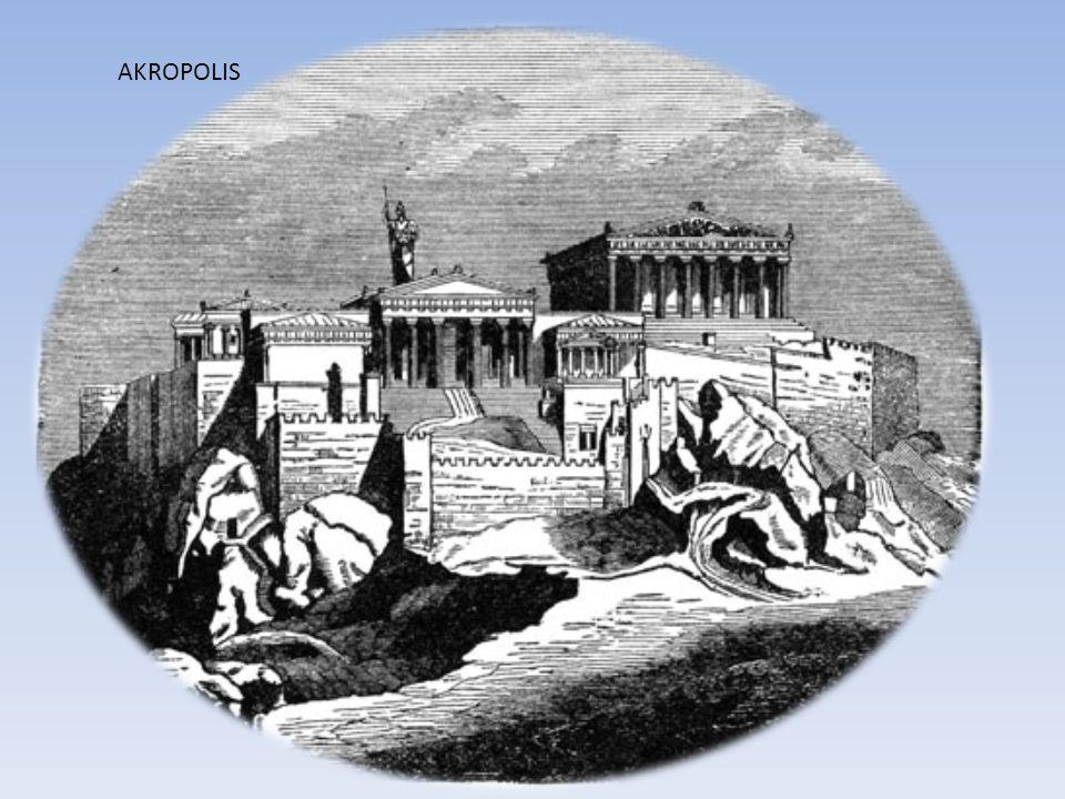 Pireus Dlouhá zeď Cesta do Marathónu Akropolis Falernum shromaždiště S Plán Athén za Perikla Hymetus Ilissus Anchesmus