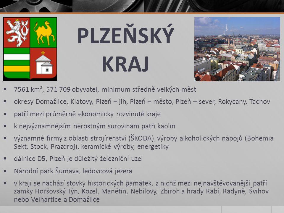 PLZEŇSKÝ KRAJ  7561 km², 571 709 obyvatel, minimum středně velkých měst  okresy Domažlice, Klatovy, Plzeň – jih, Plzeň – město, Plzeň – sever, Rokyc