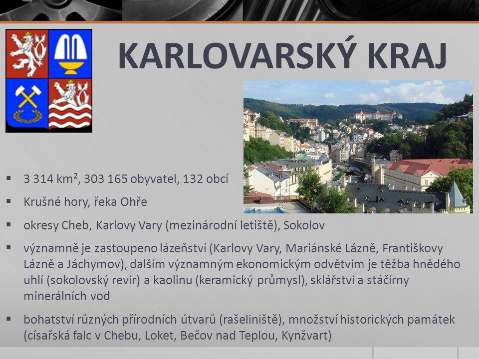 KARLOVARSKÝ KRAJ  3 314 km², 303 165 obyvatel, 132 obcí  Krušné hory, řeka Ohře  okresy Cheb, Karlovy Vary (mezinárodní letiště), Sokolov  významn