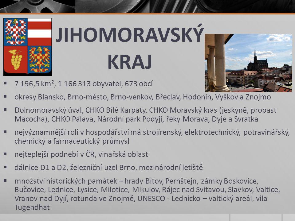 JIHOMORAVSKÝ KRAJ  7 196,5 km², 1 166 313 obyvatel, 673 obcí  okresy Blansko, Brno-město, Brno-venkov, Břeclav, Hodonín, Vyškov a Znojmo  Dolnomora