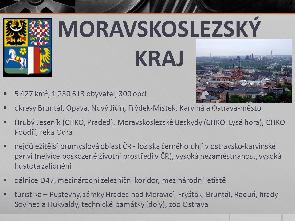 MORAVSKOSLEZSKÝ KRAJ  5 427 km², 1 230 613 obyvatel, 300 obcí  okresy Bruntál, Opava, Nový Jičín, Frýdek-Místek, Karviná a Ostrava-město  Hrubý Jes
