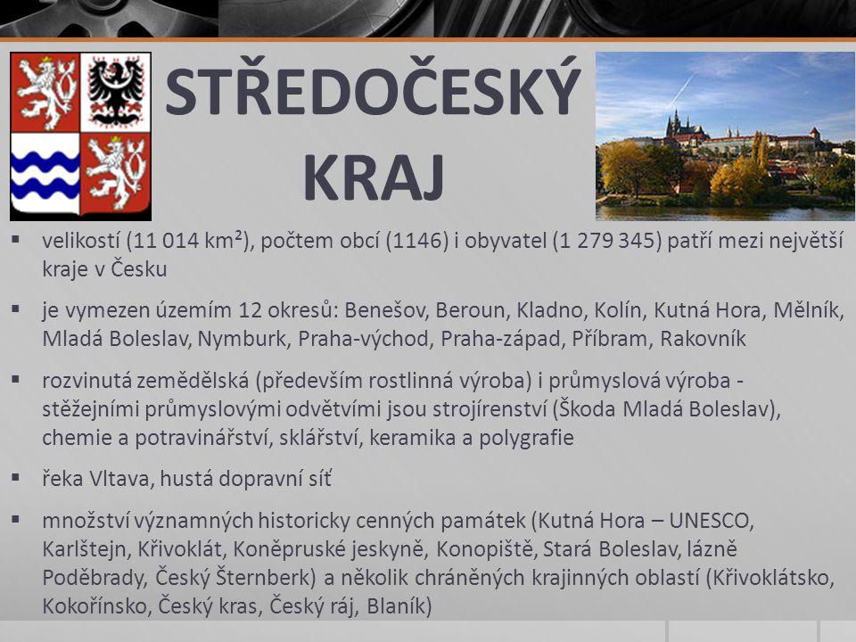 STŘEDOČESKÝ KRAJ  velikostí (11 014 km²), počtem obcí (1146) i obyvatel (1 279 345) patří mezi největší kraje v Česku  je vymezen územím 12 okresů: