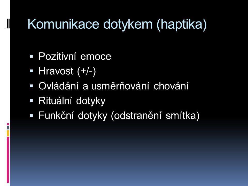 Komunikace dotykem (haptika)  Pozitivní emoce  Hravost (+/-)  Ovládání a usměrňování chování  Rituální dotyky  Funkční dotyky (odstranění smítka)