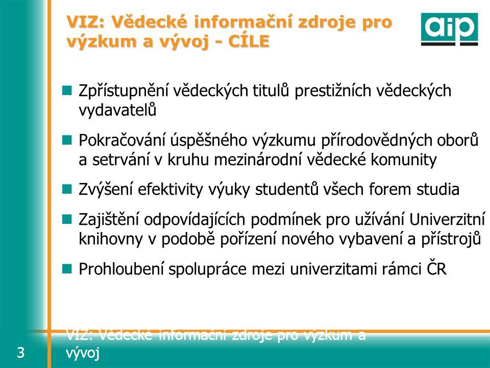 VIZ: Vědecké informační zdroje pro výzkum a vývoj3 VIZ: Vědecké informační zdroje pro výzkum a vývoj - CÍLE Zpřístupnění vědeckých titulů prestižních vědeckých vydavatelů Pokračování úspěšného výzkumu přírodovědných oborů a setrvání v kruhu mezinárodní vědecké komunity Zvýšení efektivity výuky studentů všech forem studia Zajištění odpovídajících podmínek pro užívání Univerzitní knihovny v podobě pořízení nového vybavení a přístrojů Prohloubení spolupráce mezi univerzitami rámci ČR