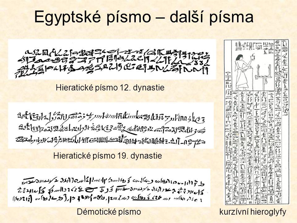 Egyptské písmo - hieroglyfy aša aq w chnemu m Hathor chetem sa