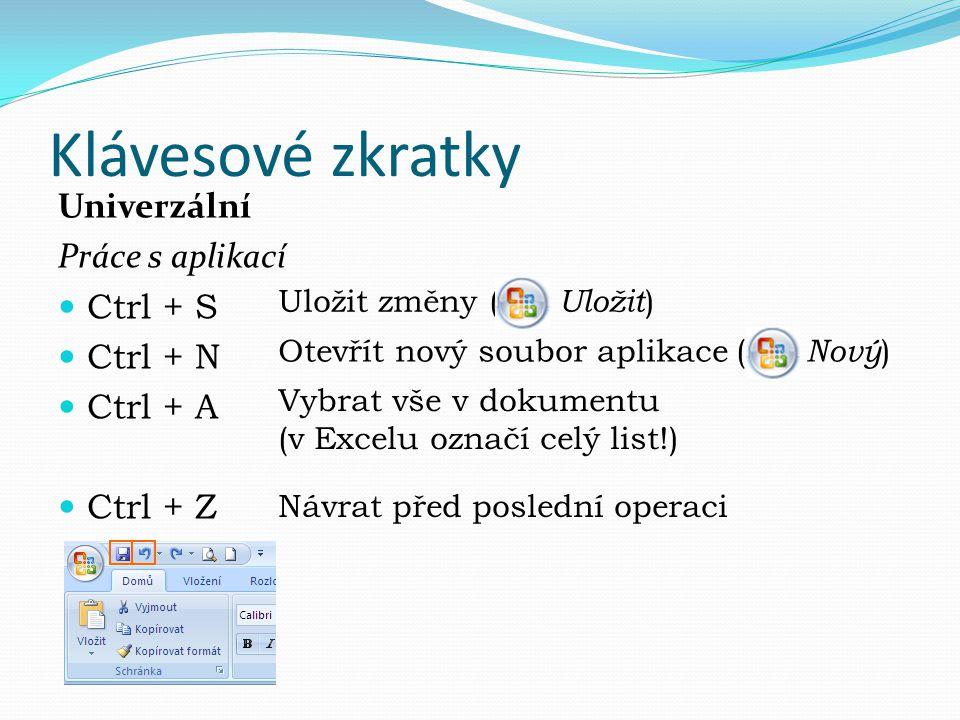 Klávesové zkratky Univerzální Formátování Ctrl + B Ctrl + I Ctrl + U Tučné písmo Kurzíva Podtržené písmo