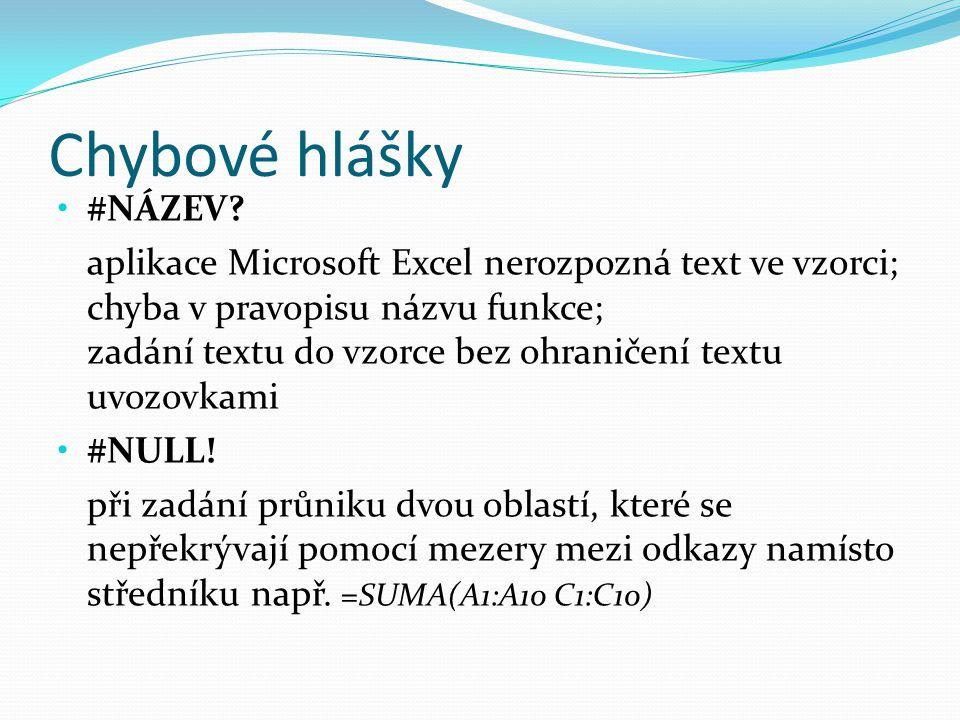 Chybové hlášky #NÁZEV? aplikace Microsoft Excel nerozpozná text ve vzorci; chyba v pravopisu názvu funkce; zadání textu do vzorce bez ohraničení textu