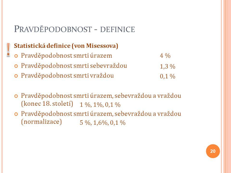 P RAVDĚPODOBNOST - DEFINICE Statistická definice (von Misessova) Pravděpodobnost smrti úrazem Pravděpodobnost smrti sebevraždou Pravděpodobnost smrti