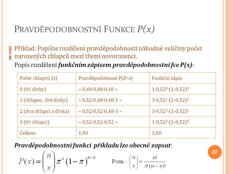 P RAVDĚPODOBNOSTNÍ F UNKCE P(x) Popis rozdělení funkčním zápisem pravděpodobnostní fce P(x): Počet chlapců (x)Pravděpodobnost P(X=x)Funkční zápis 0 (t