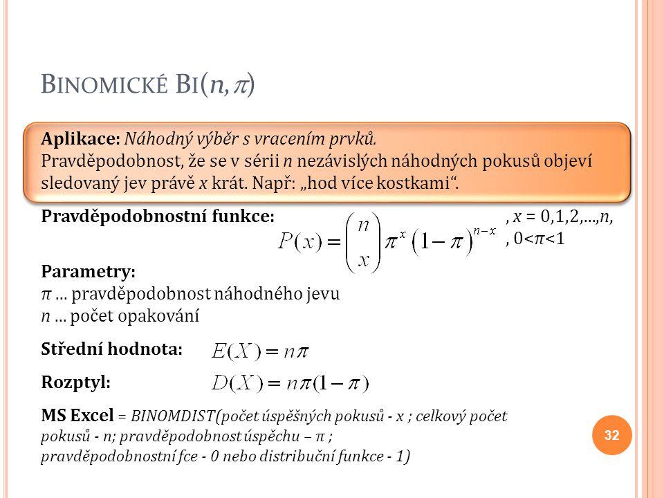 B INOMICKÉ B I (n,  ) Aplikace: Náhodný výběr s vracením prvků. Pravděpodobnost, že se v sérii n nezávislých náhodných pokusů objeví sledovaný jev pr