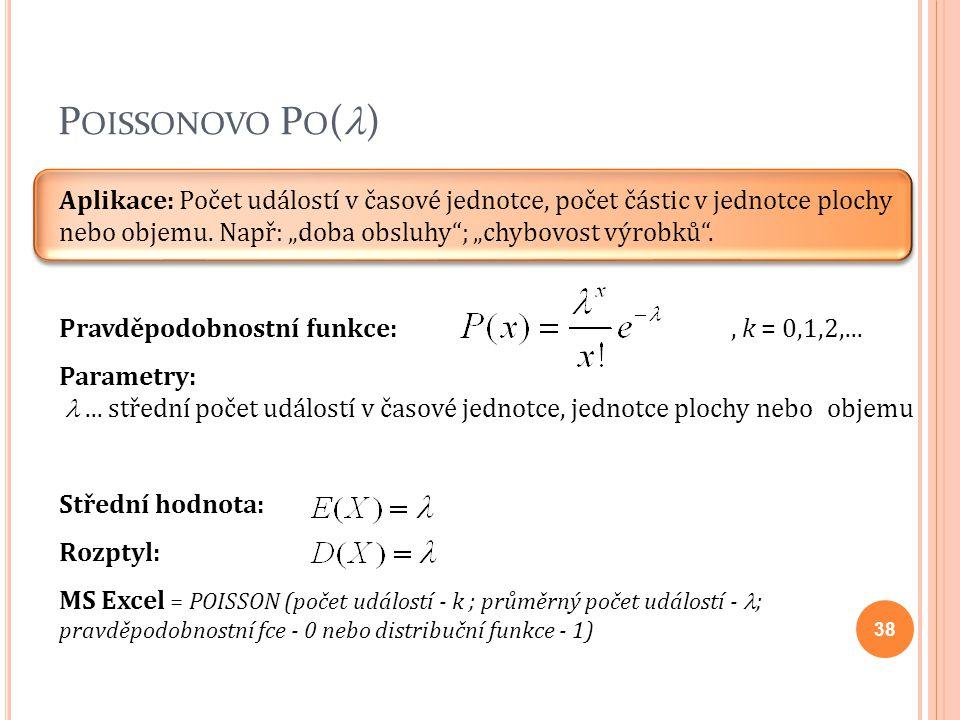 """P OISSONOVO P O ( ) Aplikace: Počet událostí v časové jednotce, počet částic v jednotce plochy nebo objemu. Např: """"doba obsluhy""""; """"chybovost výrobků""""."""