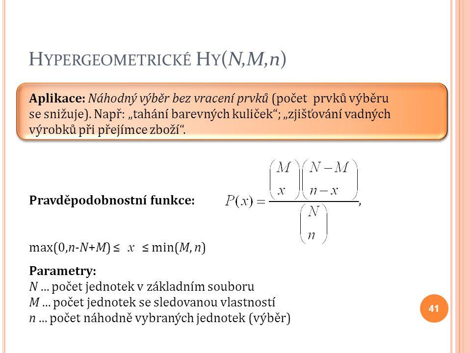 """H YPERGEOMETRICKÉ H Y (N,M,n) Aplikace: Náhodný výběr bez vracení prvků (počet prvků výběru se snižuje). Např: """"tahání barevných kuliček""""; """"zjišťování"""