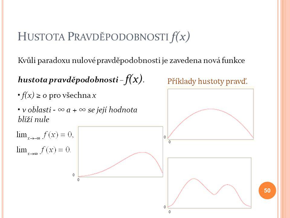 H USTOTA P RAVDĚPODOBNOSTI f(x) Kvůli paradoxu nulové pravděpodobnosti je zavedena nová funkce hustota pravděpodobnosti – f(x). f(x) ≥ 0 pro všechna x