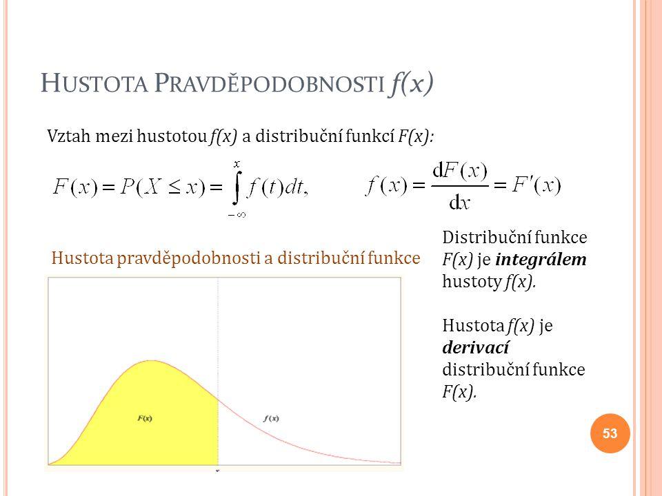 H USTOTA P RAVDĚPODOBNOSTI f(x) Vztah mezi hustotou f(x) a distribuční funkcí F(x): Distribuční funkce F(x) je integrálem hustoty f(x). Hustota f(x) j