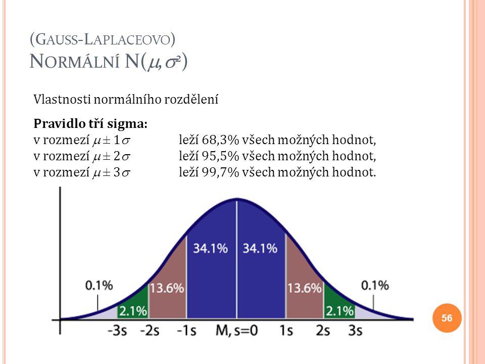 (G AUSS -L APLACEOVO ) N ORMÁLNÍ N( ,  2 ) Vlastnosti normálního rozdělení Pravidlo tří sigma: v rozmezí  ± 1  leží 68,3% všech možných hodnot, v