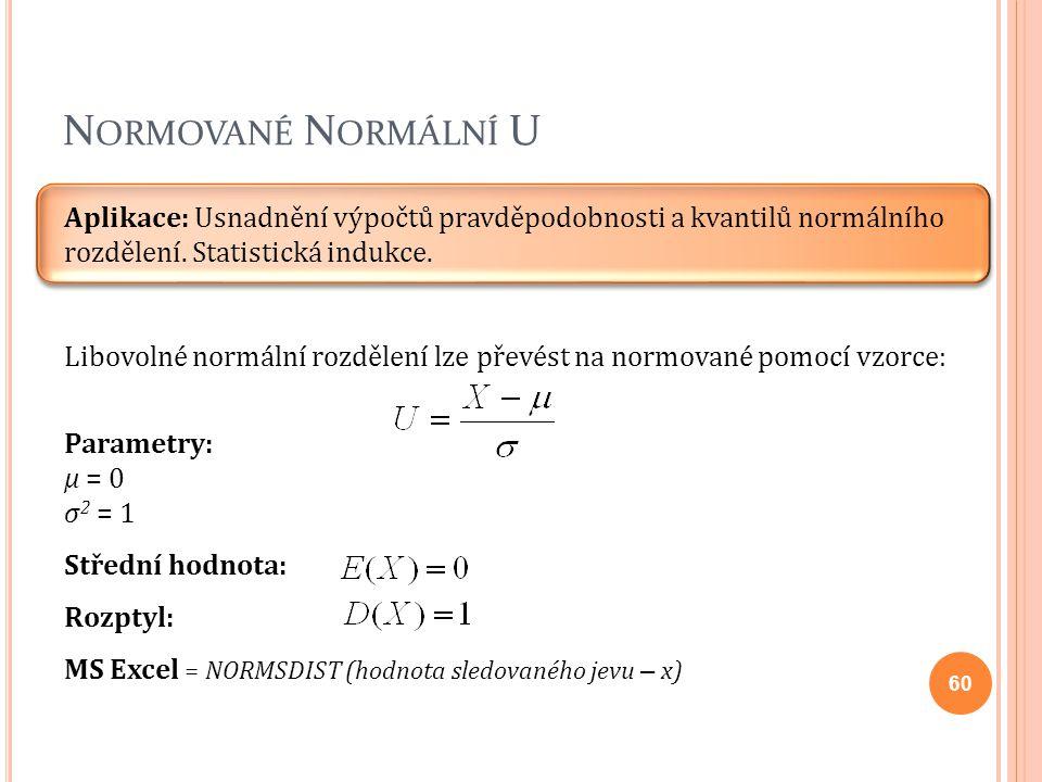 N ORMOVANÉ N ORMÁLNÍ U Aplikace: Usnadnění výpočtů pravděpodobnosti a kvantilů normálního rozdělení. Statistická indukce. Libovolné normální rozdělení