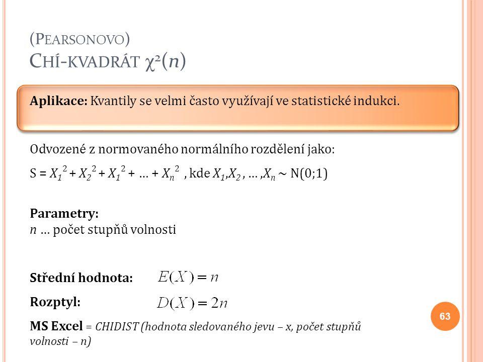 (P EARSONOVO ) C HÍ - KVADRÁT χ 2 (n) Aplikace: Kvantily se velmi často využívají ve statistické indukci. Odvozené z normovaného normálního rozdělení