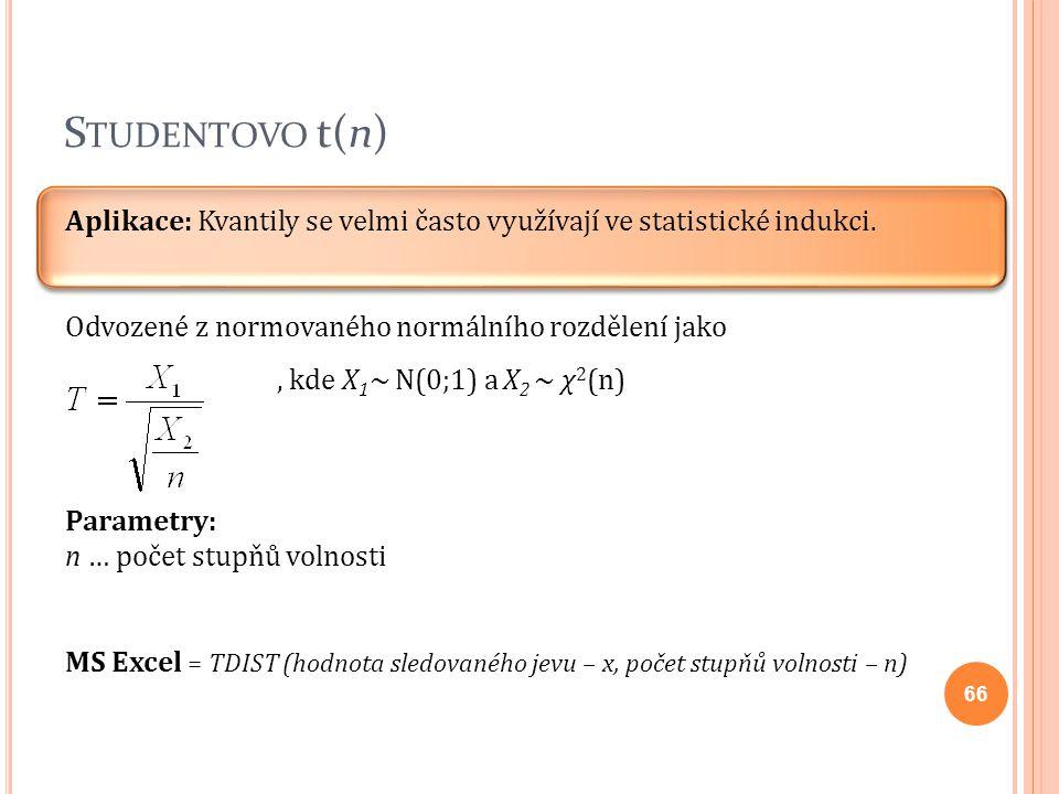 S TUDENTOVO t(n) Aplikace: Kvantily se velmi často využívají ve statistické indukci. Odvozené z normovaného normálního rozdělení jako, kde X 1 ~ N(0;1