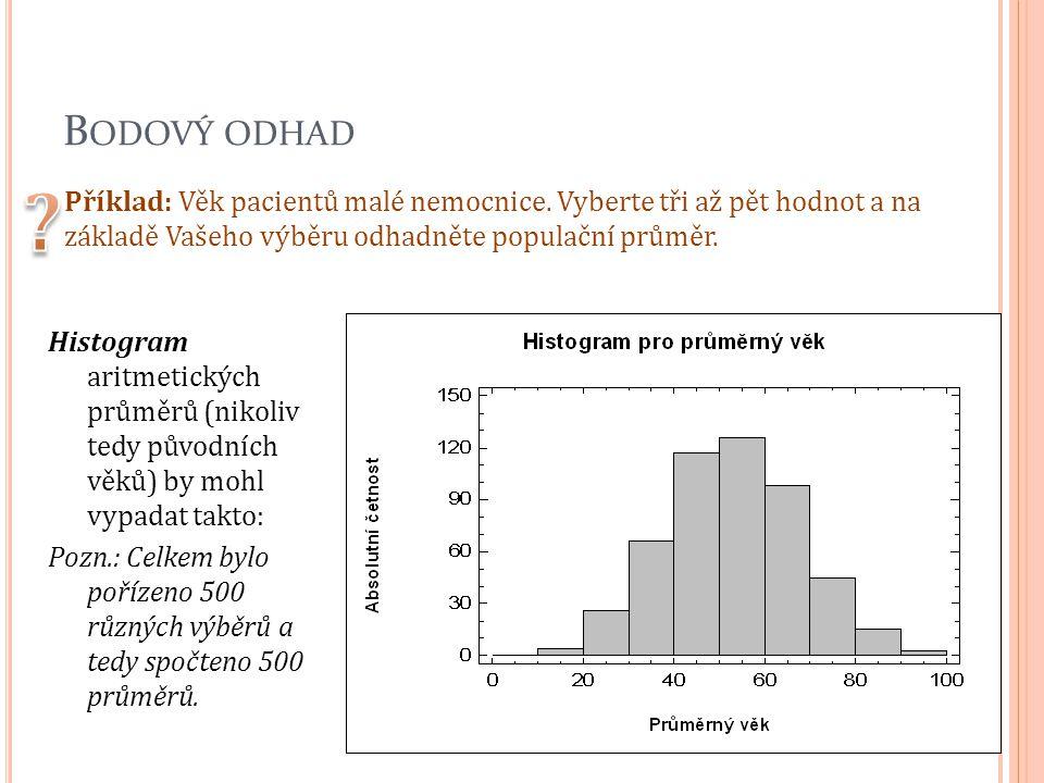 B ODOVÝ ODHAD Příklad: Věk pacientů malé nemocnice. Vyberte tři až pět hodnot a na základě Vašeho výběru odhadněte populační průměr. Histogram aritmet