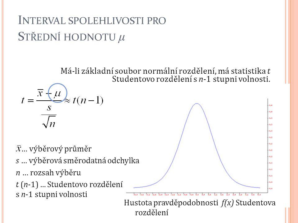 I NTERVAL SPOLEHLIVOSTI PRO S TŘEDNÍ HODNOTU μ Má-li základní soubor normální rozdělení, má statistika t Studentovo rozdělení s n-1 stupni volnosti. …