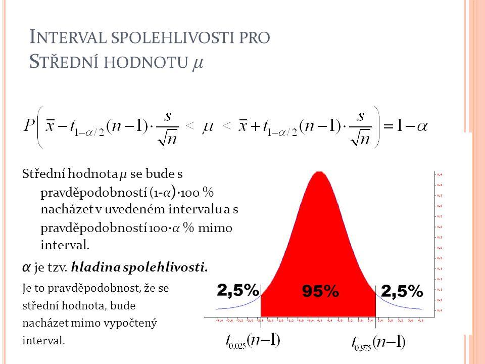 I NTERVAL SPOLEHLIVOSTI PRO S TŘEDNÍ HODNOTU μ Střední hodnota μ se bude s pravděpodobností (1-α )· 100 % nacházet v uvedeném intervalu a s pravděpodo