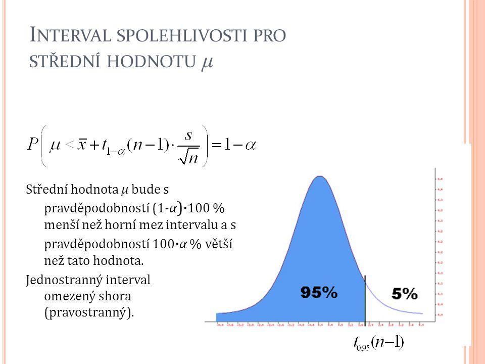 I NTERVAL SPOLEHLIVOSTI PRO STŘEDNÍ HODNOTU μ Střední hodnota μ bude s pravděpodobností (1-α )· 100 % menší než horní mez intervalu a s pravděpodobnos