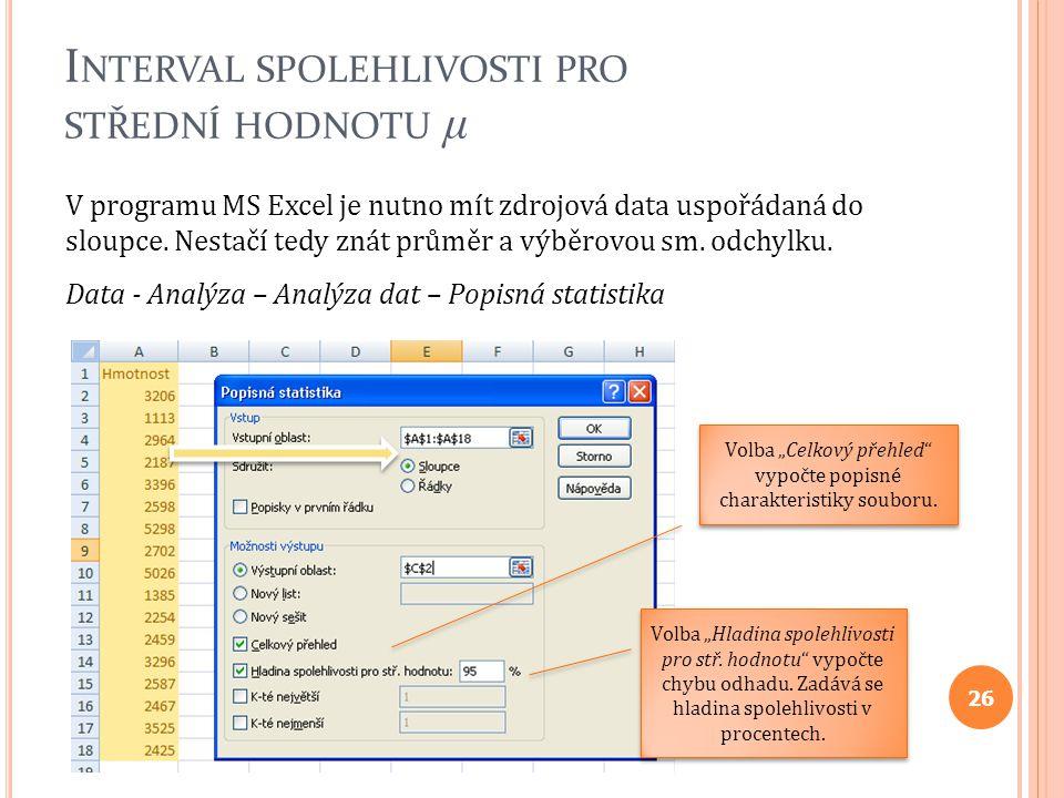 V programu MS Excel je nutno mít zdrojová data uspořádaná do sloupce. Nestačí tedy znát průměr a výběrovou sm. odchylku. Data - Analýza – Analýza dat