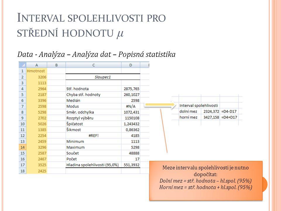 Data - Analýza – Analýza dat – Popisná statistika I NTERVAL SPOLEHLIVOSTI PRO STŘEDNÍ HODNOTU μ 27 Meze intervalu spolehlivosti je nutno dopočítat: Do